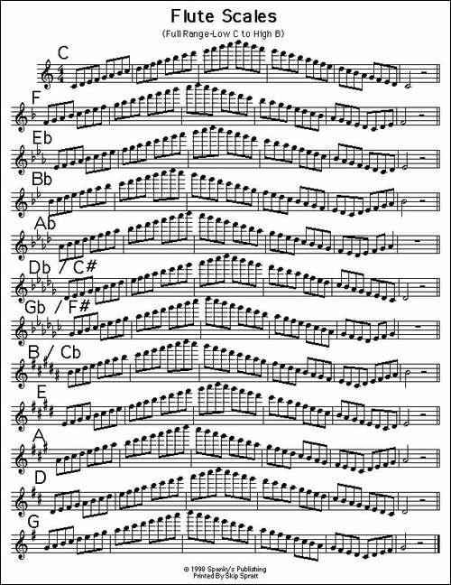 长笛完整的大调音阶练习-长笛五线谱 长笛谱