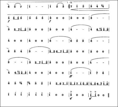 蓝色多瑙河-笛箫间谱|笛箫谱