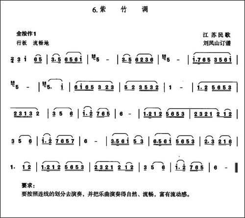 紫竹调-葫芦丝谱
